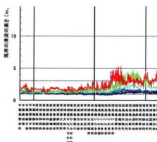 津波の高さをさらに拡大.jpg