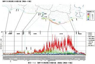 海岸での津波高さの最大値.jpg
